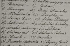 WIOSKI-DO-PARAFII-NALEŻĄCE-1905-R.